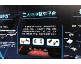 打造大三/小三纯电平台 红旗技术加