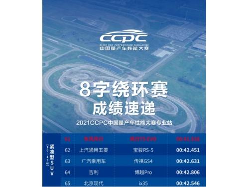 """CCPC专业站""""双料冠军""""!风行T5 EVO尽显硬核实力"""